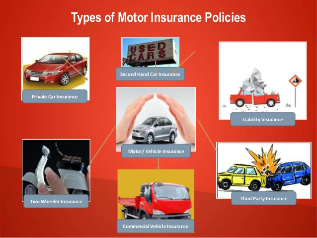 about vehicle insurance